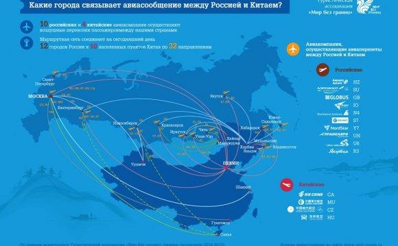 туризм между россией и китаем